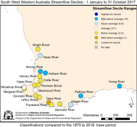 South West Western Australia year to date streamflow October 2017
