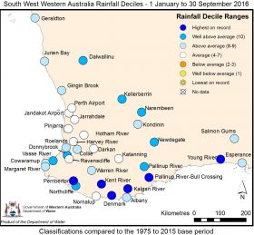 South West Western Australia year to date rainfall September 2016