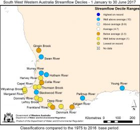 South West Western Australia year to date streamflow June 2017