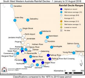 south west Western Australia year to date rainfall August 2016