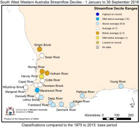 South West Western Australia year to date streamflow September 2016