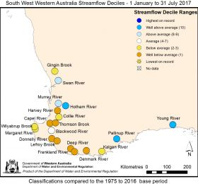 South West Western Australia year to date streamflow July 2017
