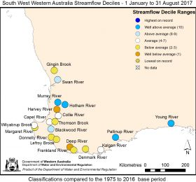 South West Western Australia year to date streamflow August 2017